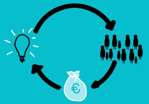 """""""crowdfunding come funziona"""""""