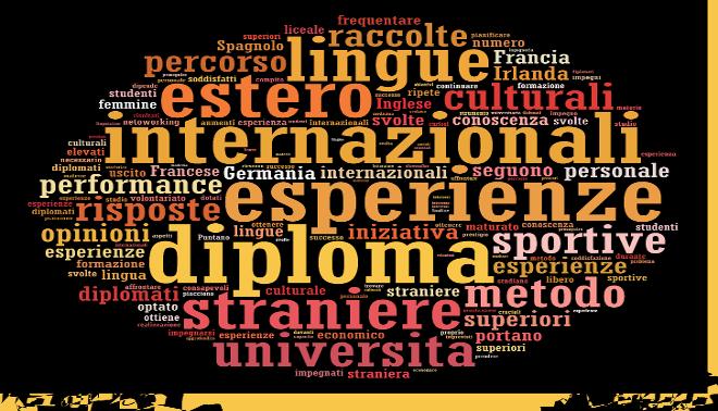 almalaurea studenti vacanze studio all'estero