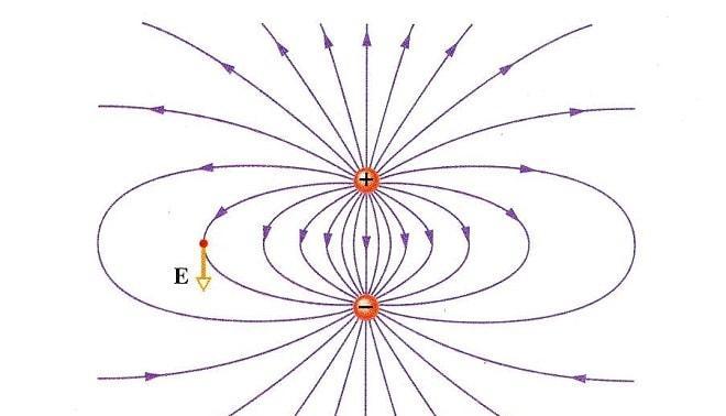 descrizione e regole del campo elettrico
