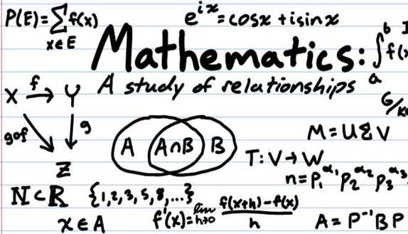 Seconda prova maturità 2016: ripassa per matematica