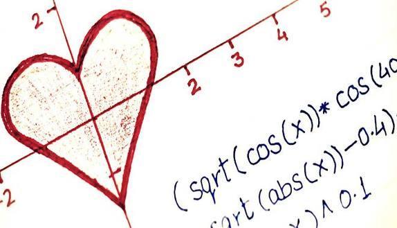 5 cose che devi sapere se studierai Scienze Matematiche